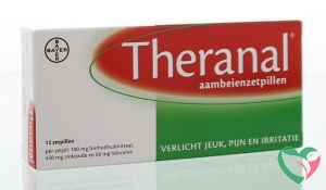 Theranal Aambeien